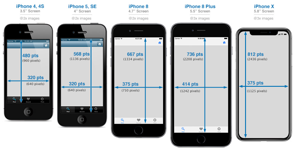 iOS Quick Reference for iPhone, iPad, and Apple Watch