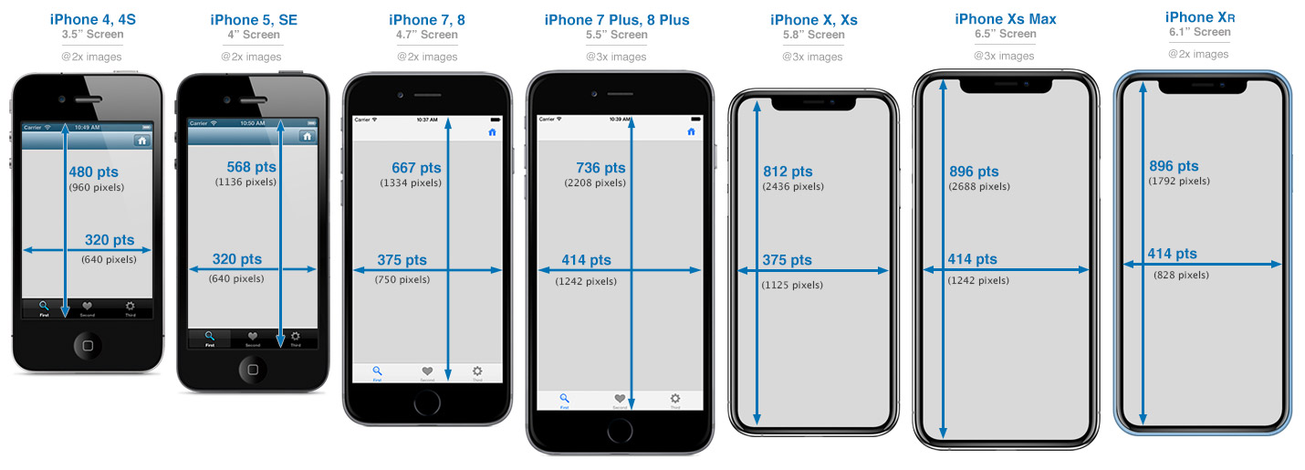 Apple iPhone XS vs. iPhone X | Spec Comparison | Digital ...